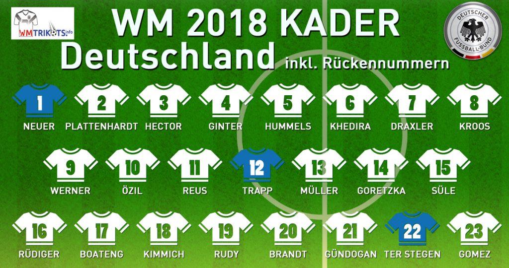 Der deutsche DFB Kader zur Fußball Weltmeisterschaft 2018 in Russland - alle 23 Nationalspieler mit den Rückennummern 2018.